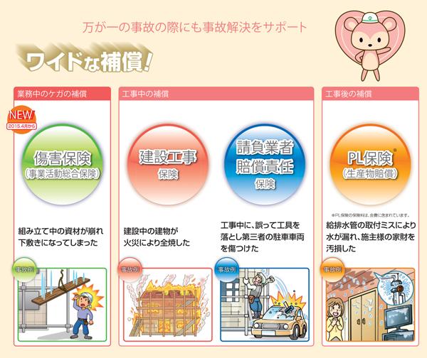 高槻 リフォーム浮田工務店まもりスクラブ団体保険制度