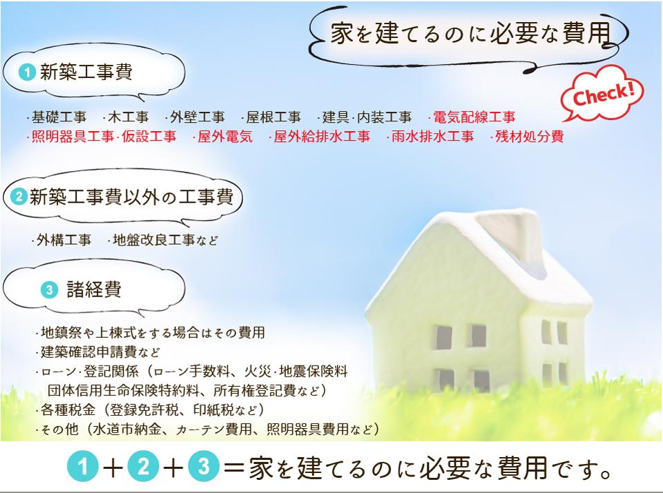 浮田工務店の建築費用の説明1