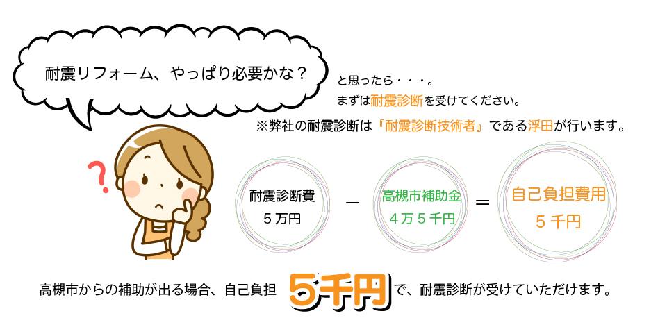 高槻耐震診断浮田工務店